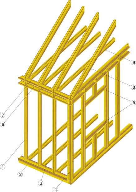 Силовая конструкция каркасного дома